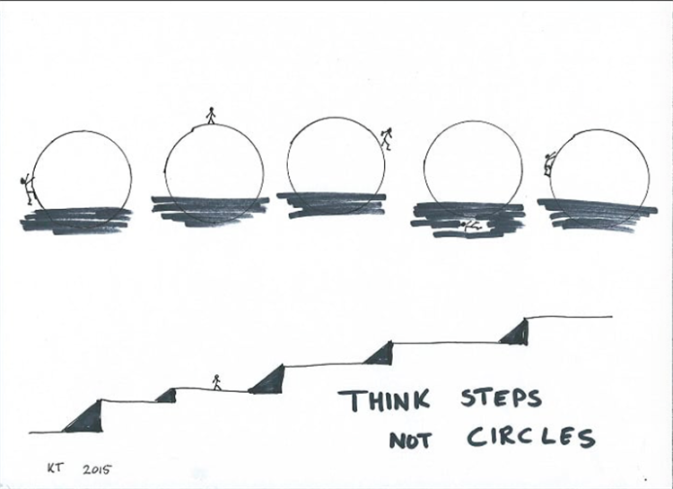 Steps not circles
